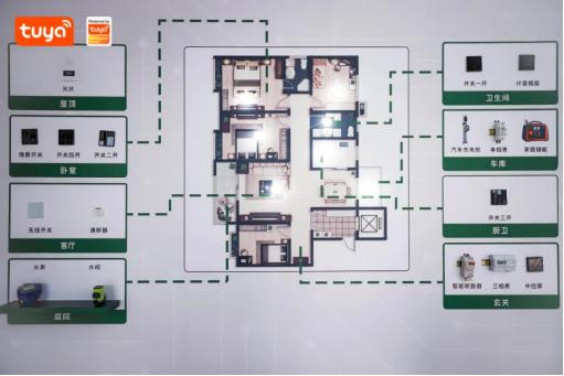 能源结构低碳化不可逆转,IoT云平台涂鸦智能助力行业节能增效