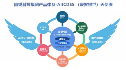 """随锐集团子公司新锐亚科技斩获""""2021中国边缘计算企业20强"""""""