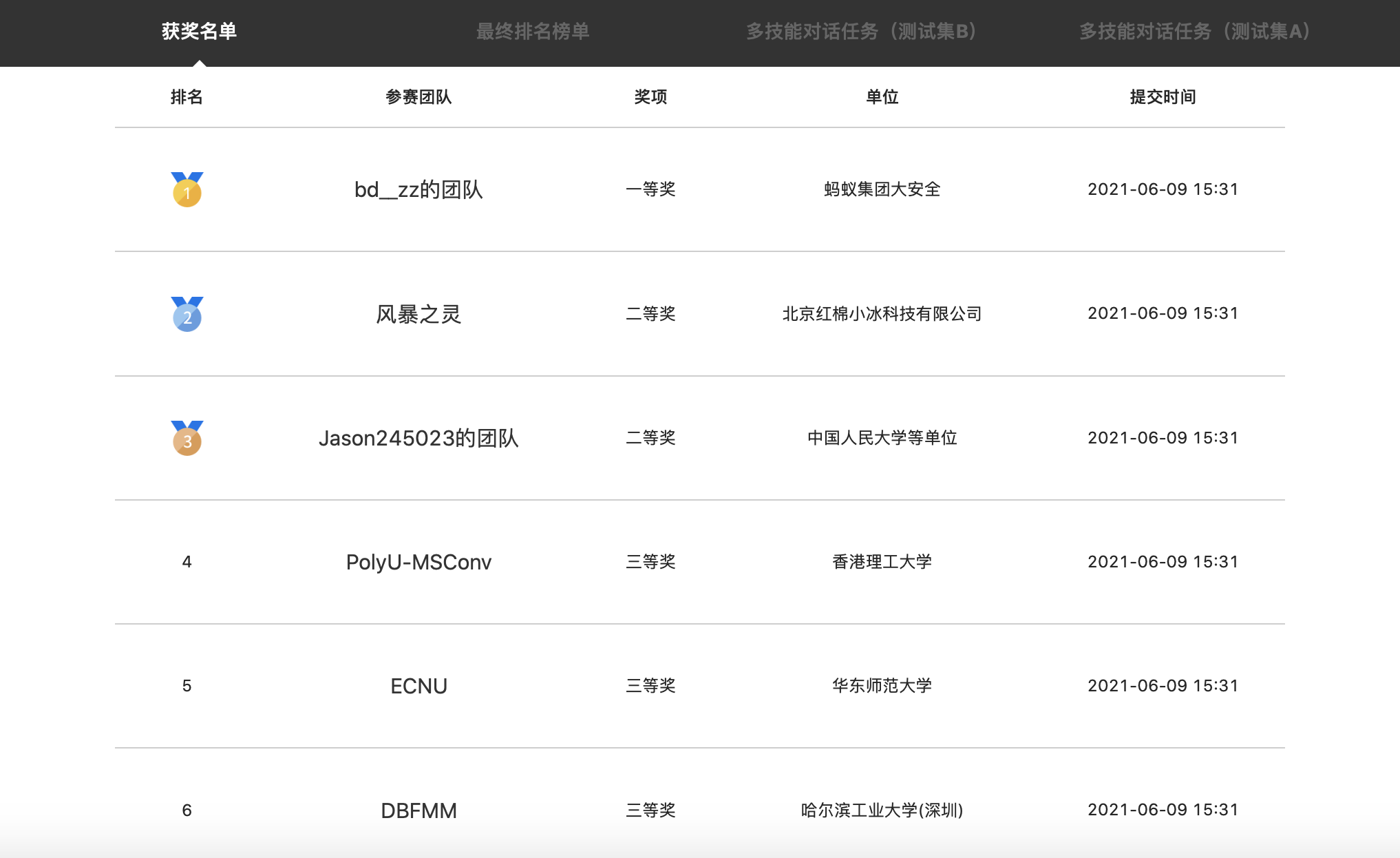 """2021语言与智能技术竞赛正式落幕 三大任务携手""""千言""""再创新纪录"""