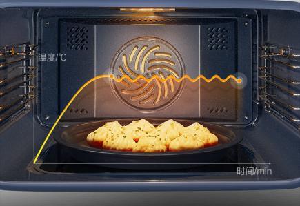烹饪神助攻 老板烤煎炸一体机CQ980A比烤箱更实用