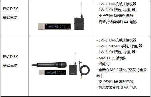 Evolution Wireless Digital 森海塞尔新一代数字无线话筒全球同步发售