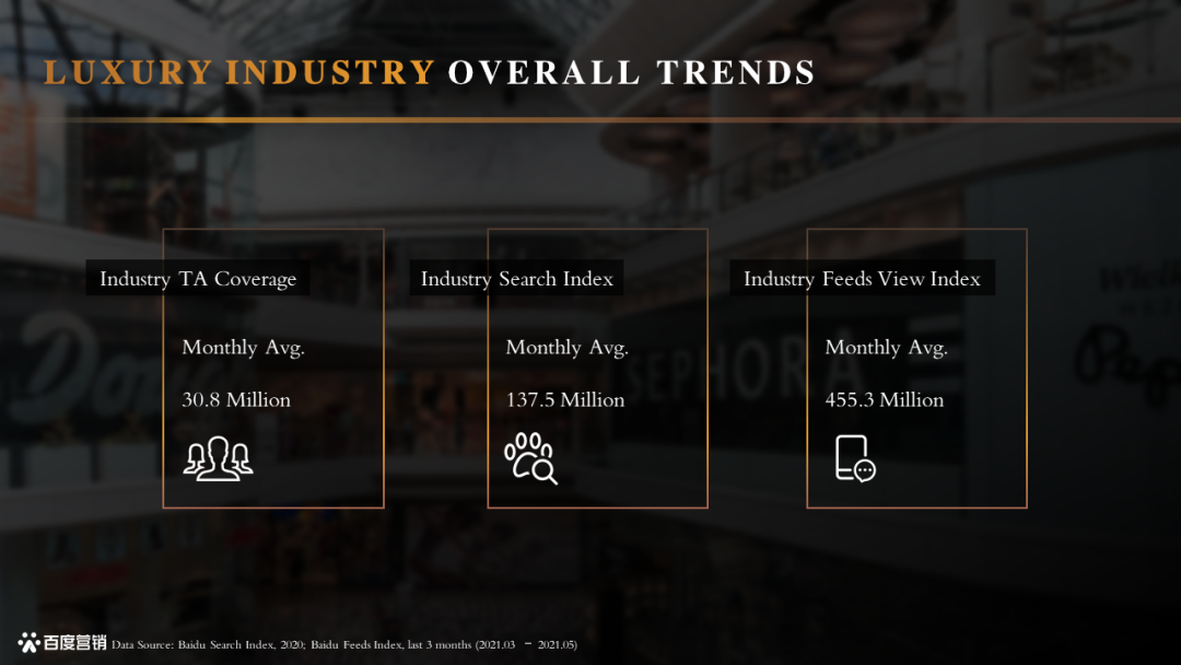 让你时髦一整年的宝典上架咯:2020年百度营销奢侈品行业报告