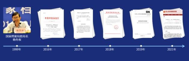 冠群信息新媒体归档为2021中国(上海)智慧档案展览会注入档案新创意