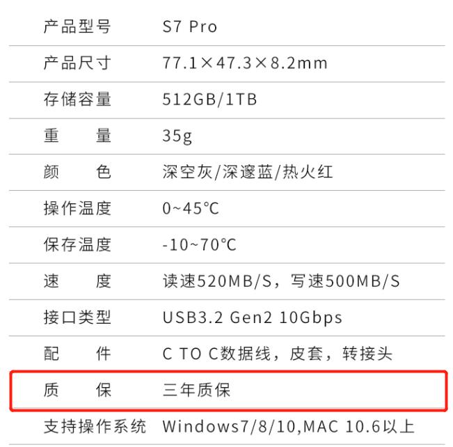 aigo移动固态硬盘 S7 Pro简评:视频创作者的移动资源库